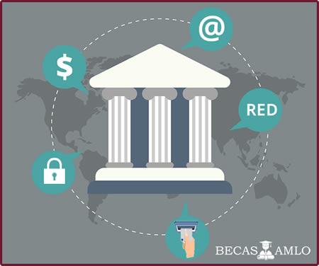 como abrir una cuenta bancaria: productos y servicios